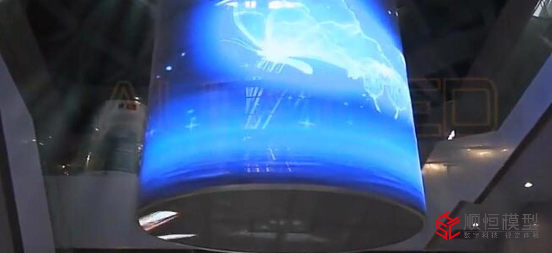 多媒體 環幕投影系統