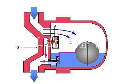 疏水阀原理图