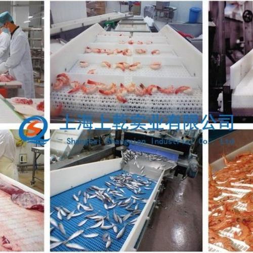 水產品與肉類加工行業