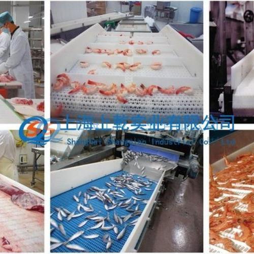 水产品与肉类加工行业