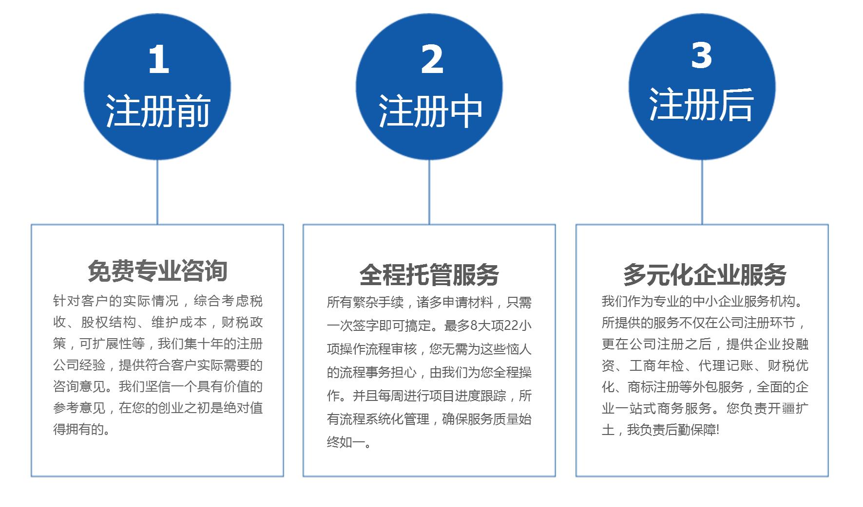 上海松江注册公司优势