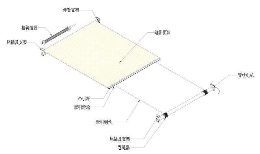 FSS电动天棚帘,煜斓遮阳,18621822859