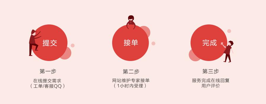 助贤网站维护服务让网站维护更简单