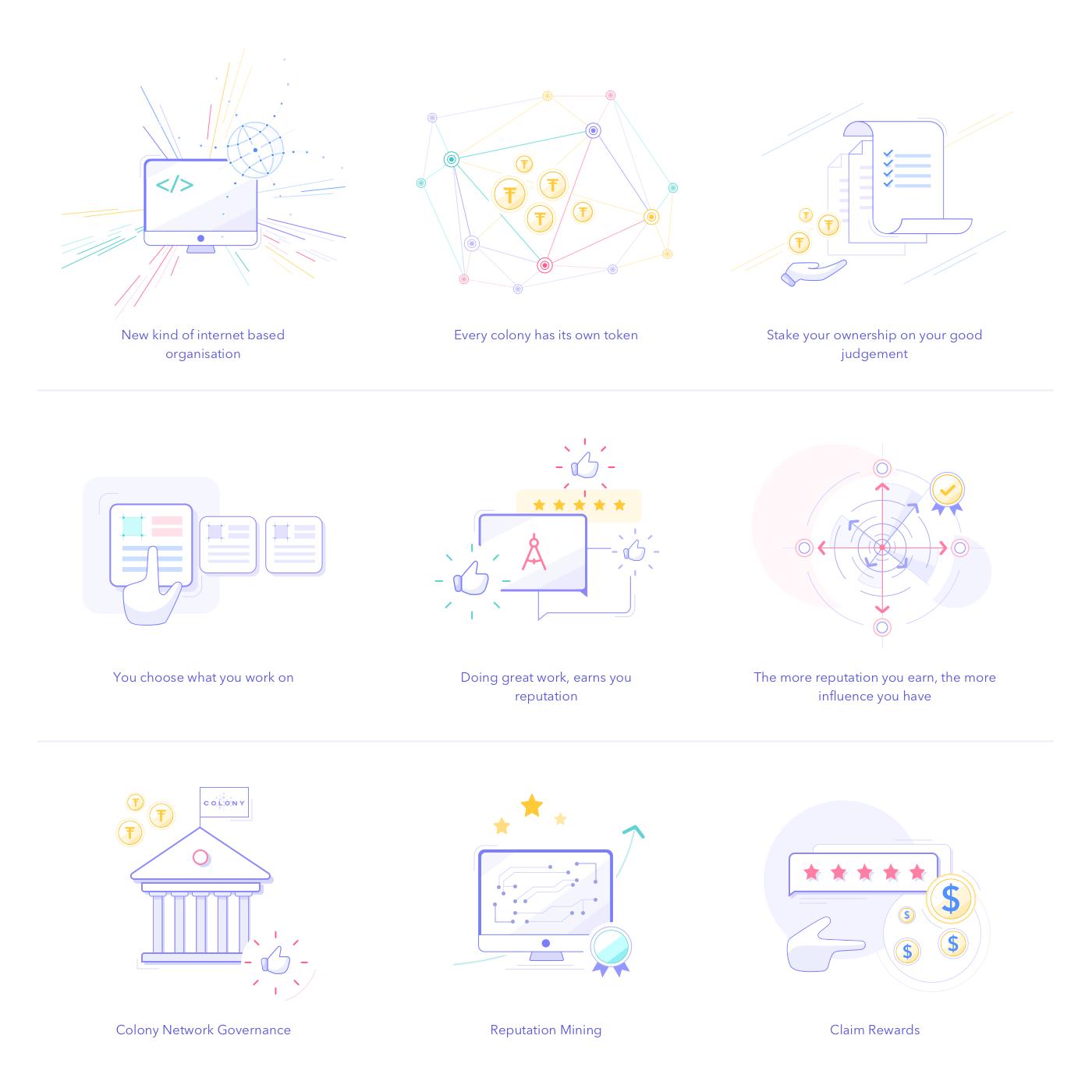 一个专业的产品着陆页是怎么设计出来的