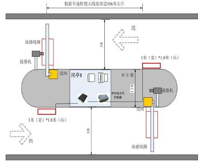 RFID道闸系统功能分析(二).png