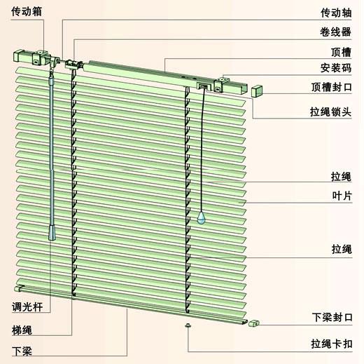 竹木百叶帘,魅域遮阳,15201882996