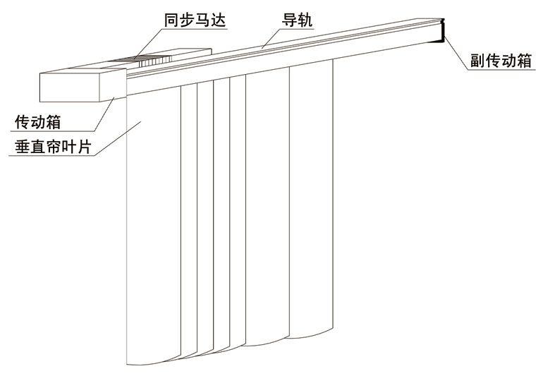 电动垂直帘,魅域遮阳,15201882996