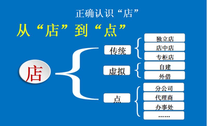 """李维华:加盟别踩坑,中国90%以上特许人是""""黑户"""""""