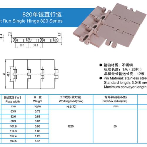 820單絞直行鏈板