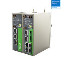 InRouter900 4G工业路由器