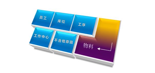 SAP条码管理系统