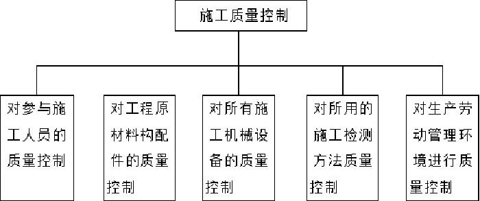 膜结构施工 (2).jpg