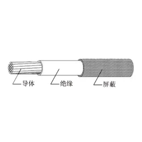 AFkP-250系列可溶性聚四氟乙烯绝缘单芯屏蔽安装线