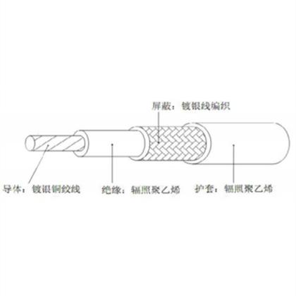 SRR型辐照聚乙烯绝缘射频电缆