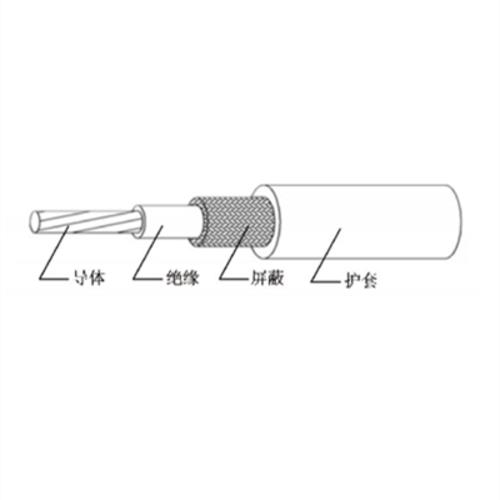 AF46PY(F46)单芯有屏蔽有护套系列