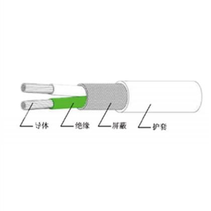 AF46PY(F46)双芯有屏蔽有护套系列