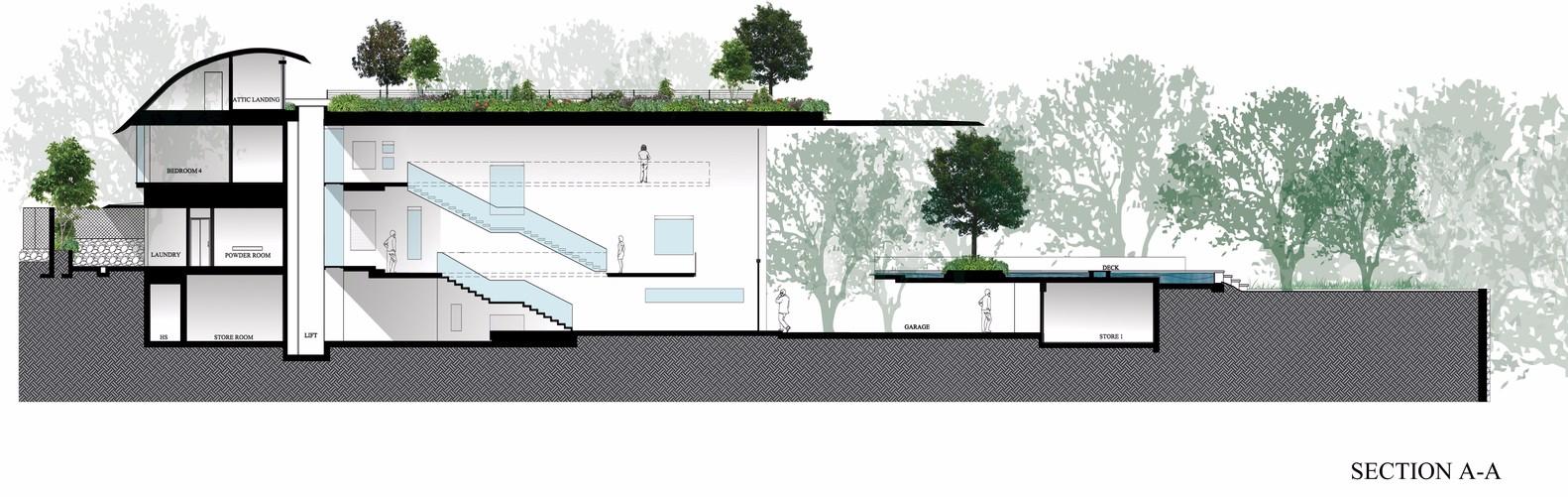 Dalvey_House_Section_A-A.jpg