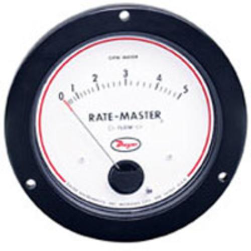 RMVII系列 Rate-Master®表盘式流量计