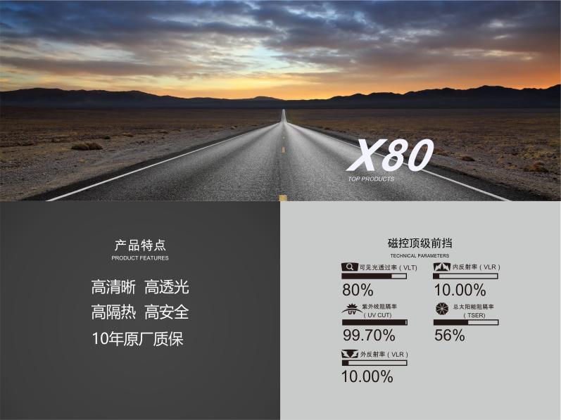 能膜X80