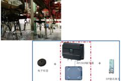 RFID生产控制应用案例—电机悬挂生产线