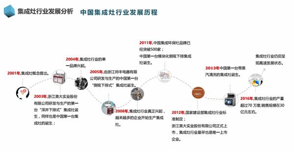 杭州电商代运营公司