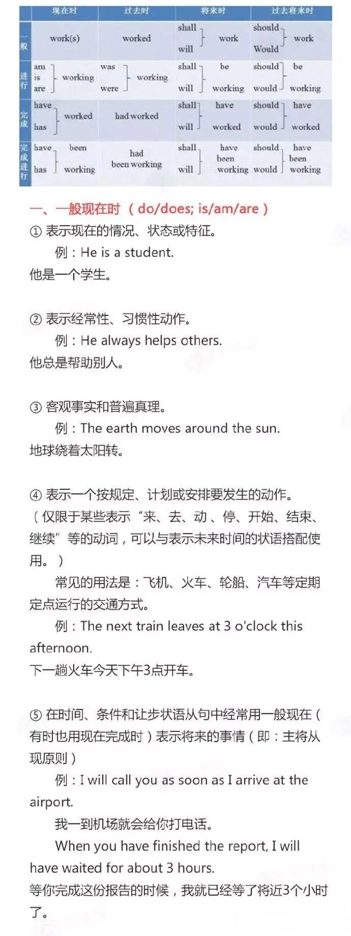 总结了英语共十六种时态,快来一起学习吧