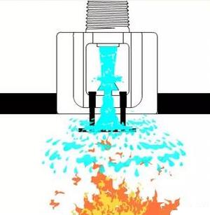 隐蔽式洒水喷头动作图
