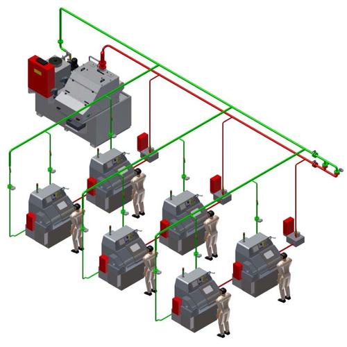 切削液集中供液系統