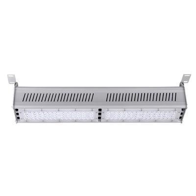 TXD系列LED工礦燈