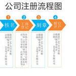 松江注册公司中贸易公司的注册条件