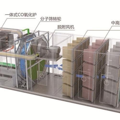 湖南:家具制造行业挥发性有机物排放标准