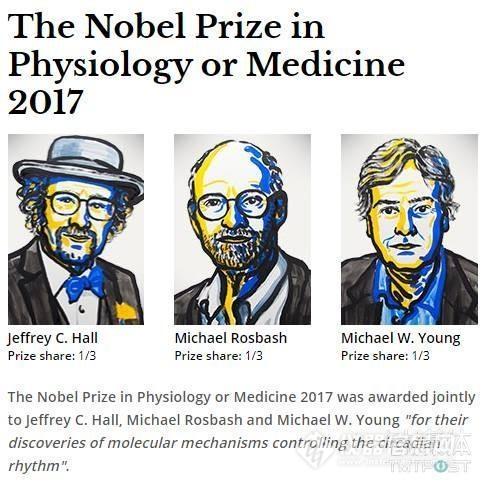 发现生物钟诺贝尔获奖者.jpg