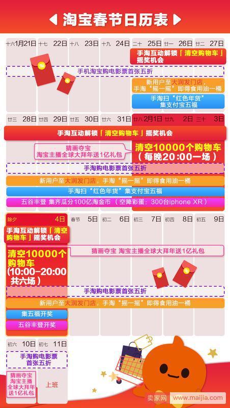 """猪年春节淘宝化身亲情纽带,上线""""亲情家园""""""""五谷丰登""""鼓励家庭互动"""