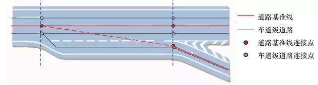 图5高精度道路导航地图道路网示意图