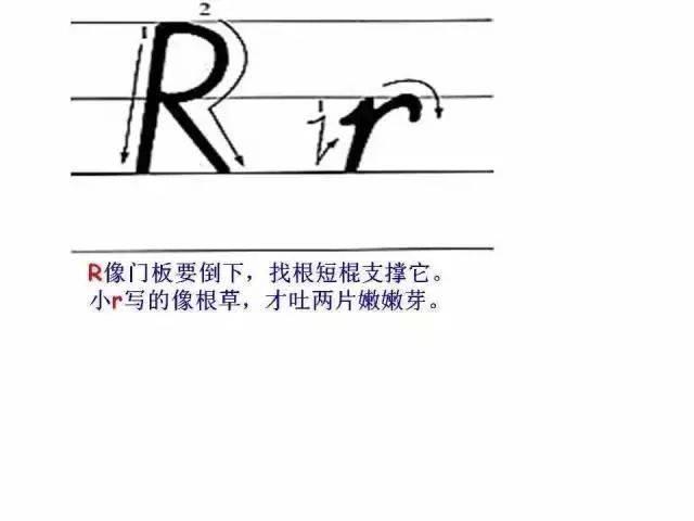 26个英文字母规范书写技巧