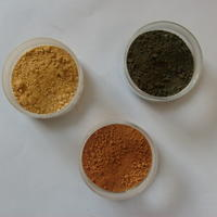 红、黄、黑微米级二氧化钛粉末