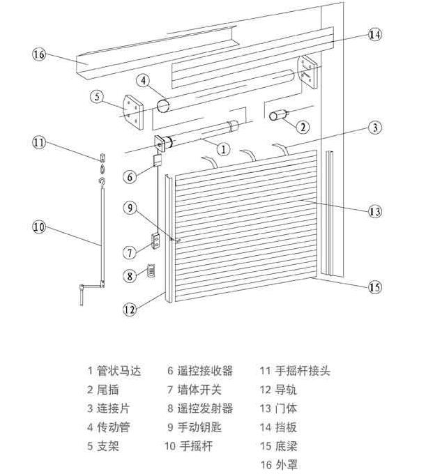 电动卷闸窗结构图