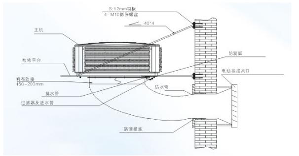 技术篇·蒸发式冷气机工程方案