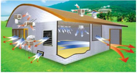 方案篇· 蒸发式冷气机工程