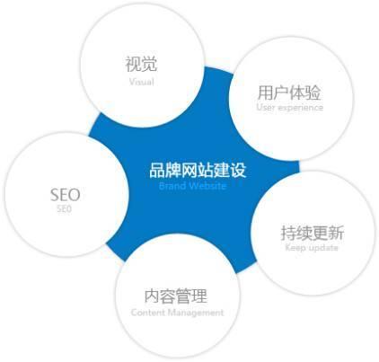 营销型网站建设公司.jpg