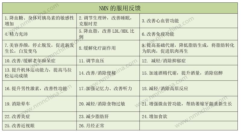 NMN服用反馈1_打码.png