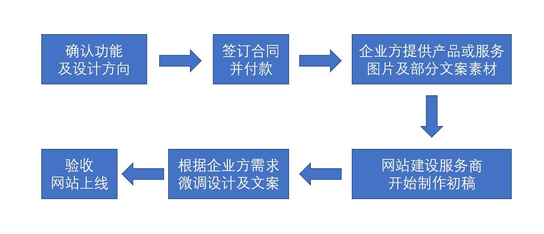 上海网页设计.jpg