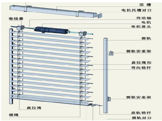 户外电动翻转防雨百叶,上海魅域智能遮阳技术有限公司