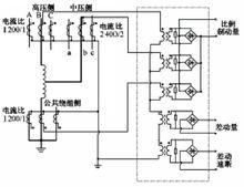 自耦变压器零序差动保护原理图