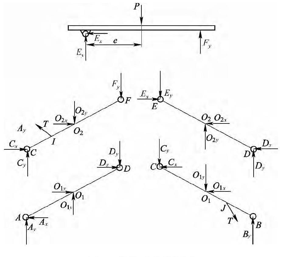 图3 构件受力分析图