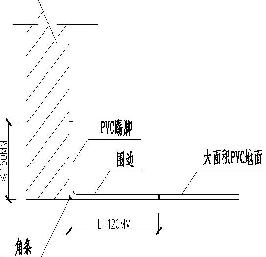 图1 踢脚线排版图