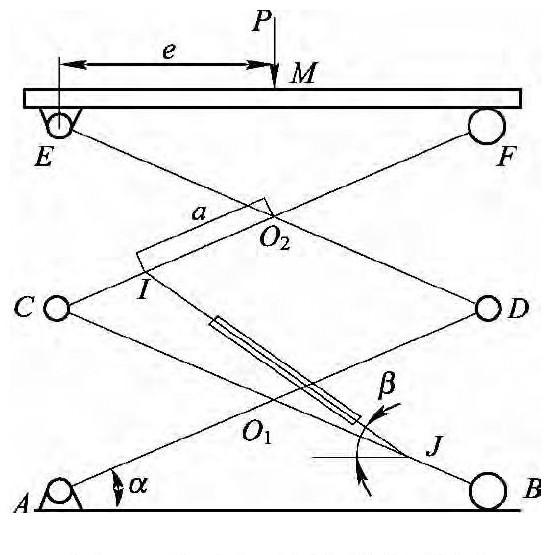 图2 升降机结构分析简图