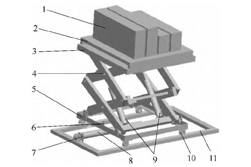 图1 升降机三维模型