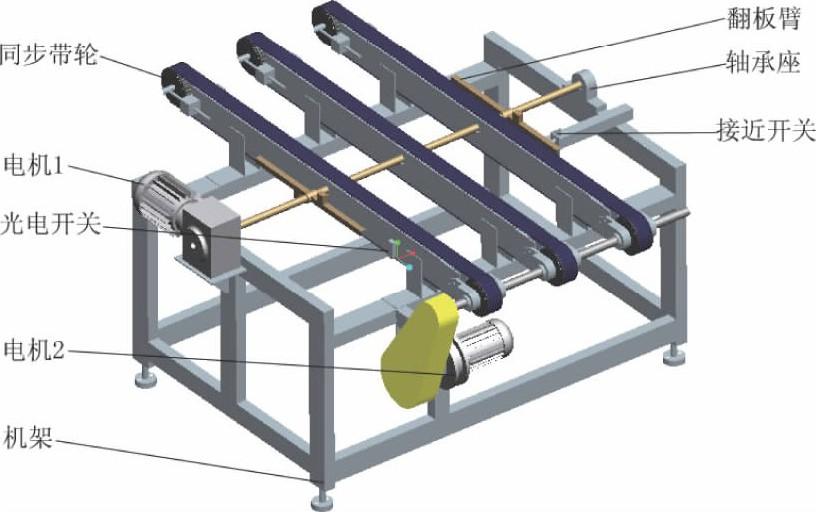 图4 翻板机构的三维模型