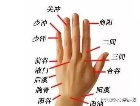 五个手指用处大,养生保健少不了它